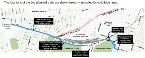Map of the multi-use trail, marked in blue (click on the image to view full-size)