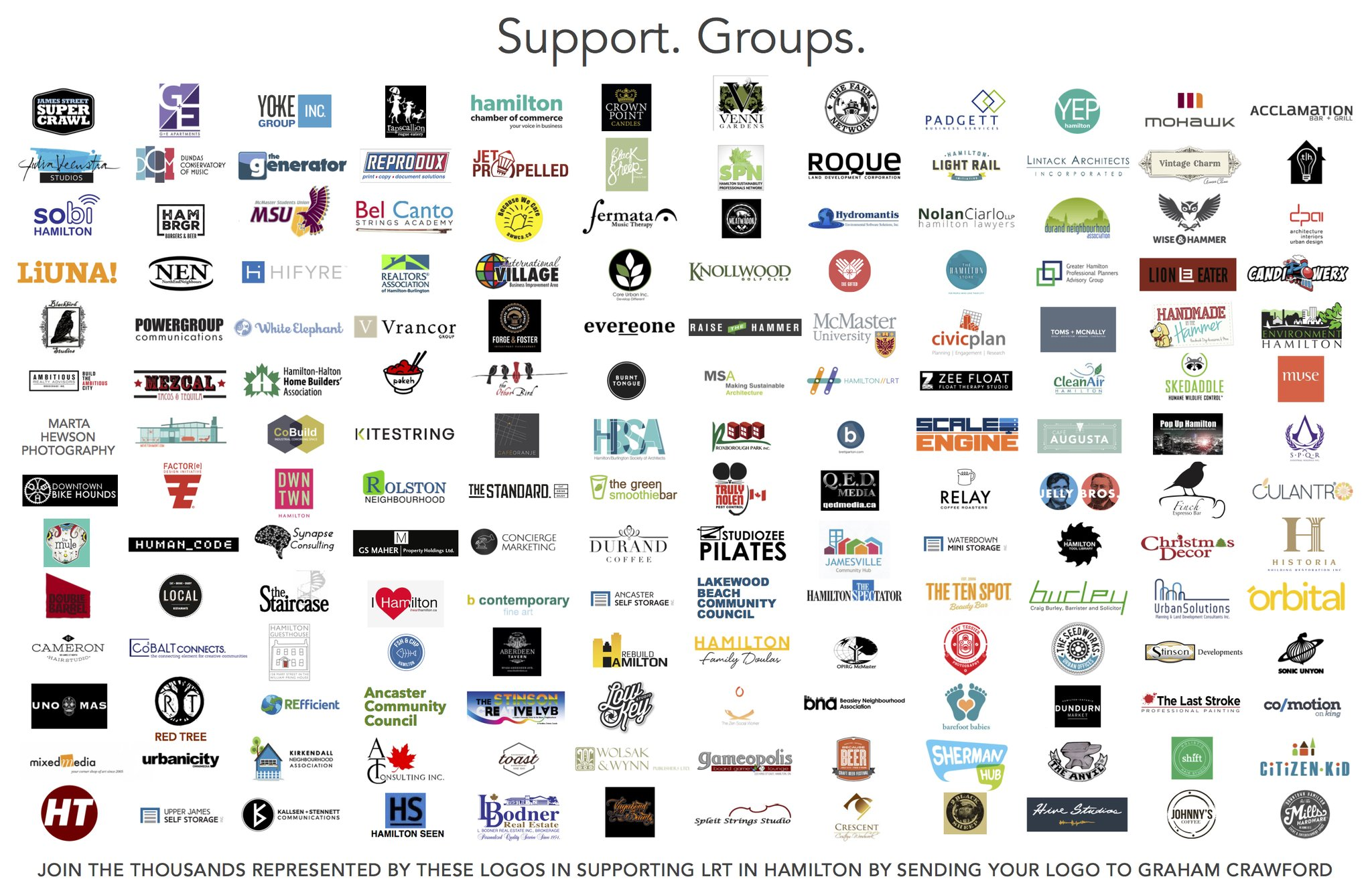 LRT Support Groups, up to 168 organizations now
