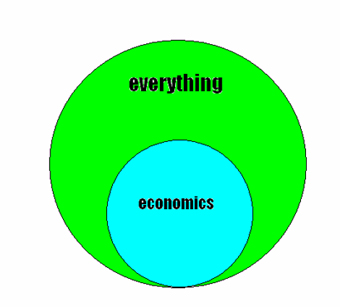 Economics isn't