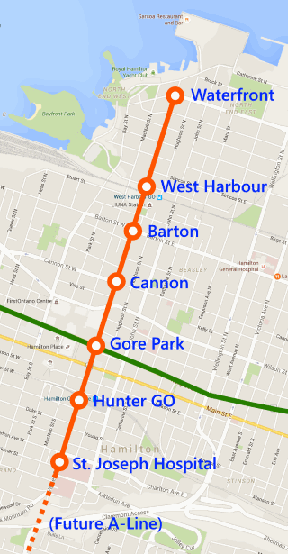Proposed escarpment-to-waterfront LRT with stops