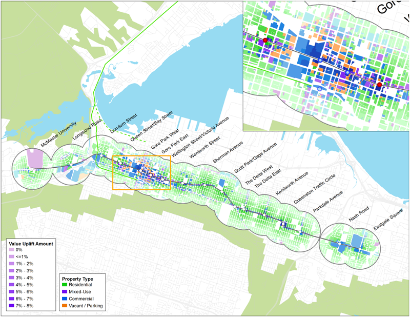 LRT value uplift