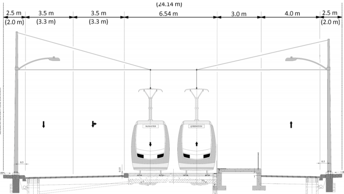 Typical cross-section of a far-side LRT stop (Image Credit: City of Hamilton)