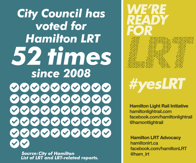 LRT Fact: City Council has voted for Hamilton LRT 52 times since 2008