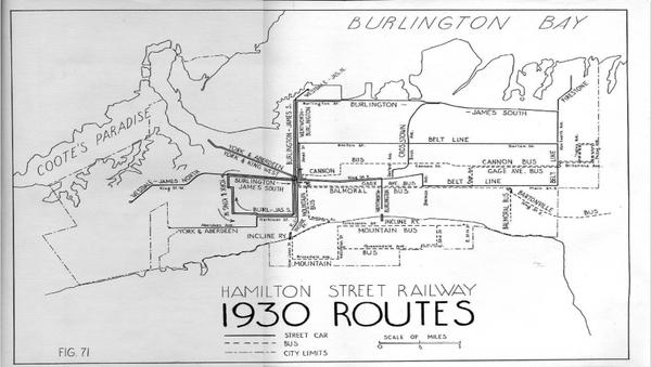 HSR route map, 1930
