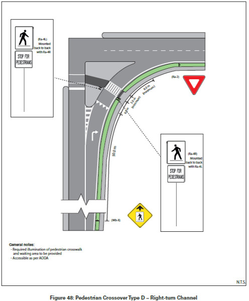 Pedestrian Crossover (PXO), Type D, turn channel (Image Credit: Ontario Traffic Manual, Book 15, June 2014)