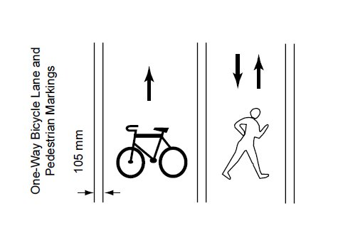 Pavement markings for pedestrian facilities (Image Credit: Ontario Traffic Manual, Book 11)