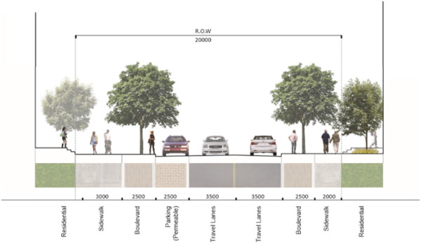 Figure 3: Planned cross-section for most new streets in the Pier 7 and 8 Design Study