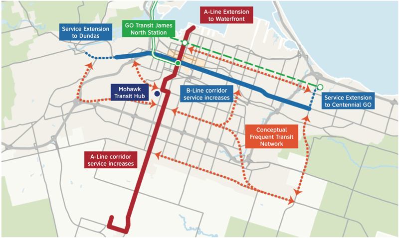 Rapid Ready BLAST network