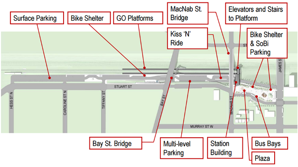 Eventual Layout of West Harbour GO (Metrolinx 2014 presentation)